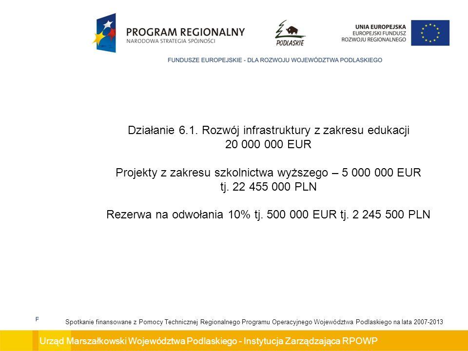 Działanie 6.1. Rozwój infrastruktury z zakresu edukacji 20 000 000 EUR