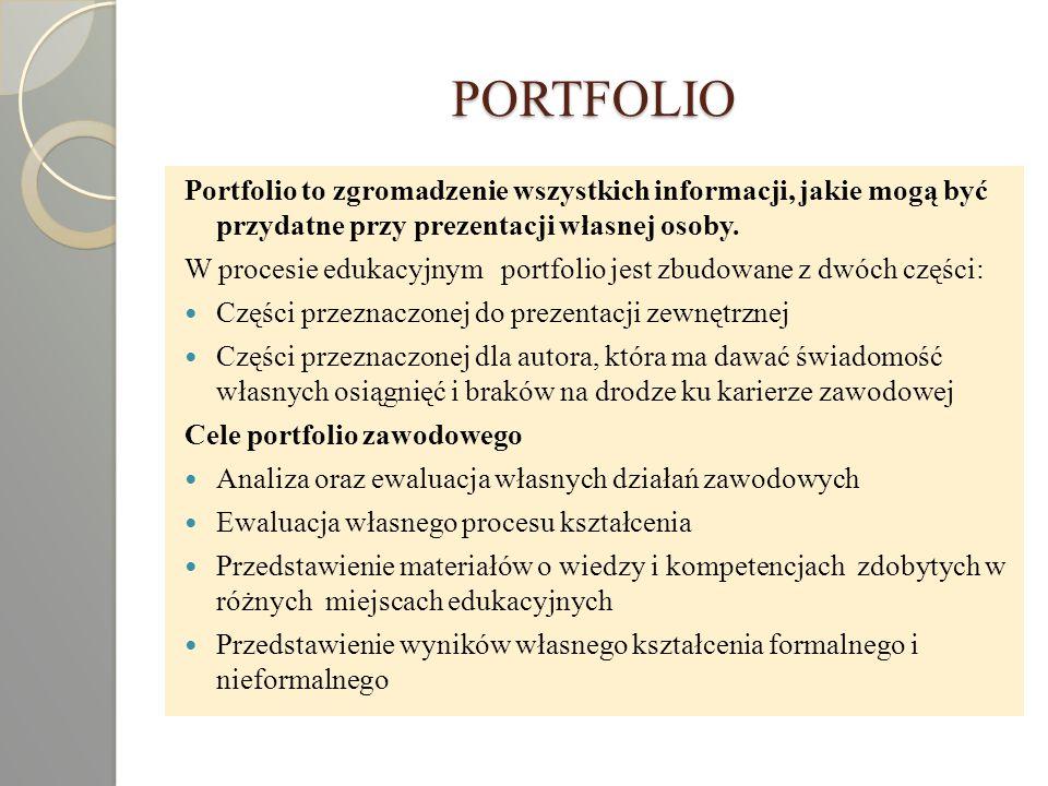 PORTFOLIO Portfolio to zgromadzenie wszystkich informacji, jakie mogą być przydatne przy prezentacji własnej osoby.