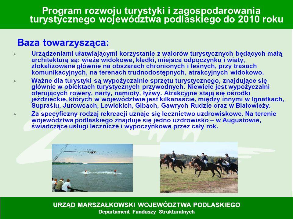 Program rozwoju turystyki i zagospodarowania turystycznego województwa podlaskiego do 2010 roku