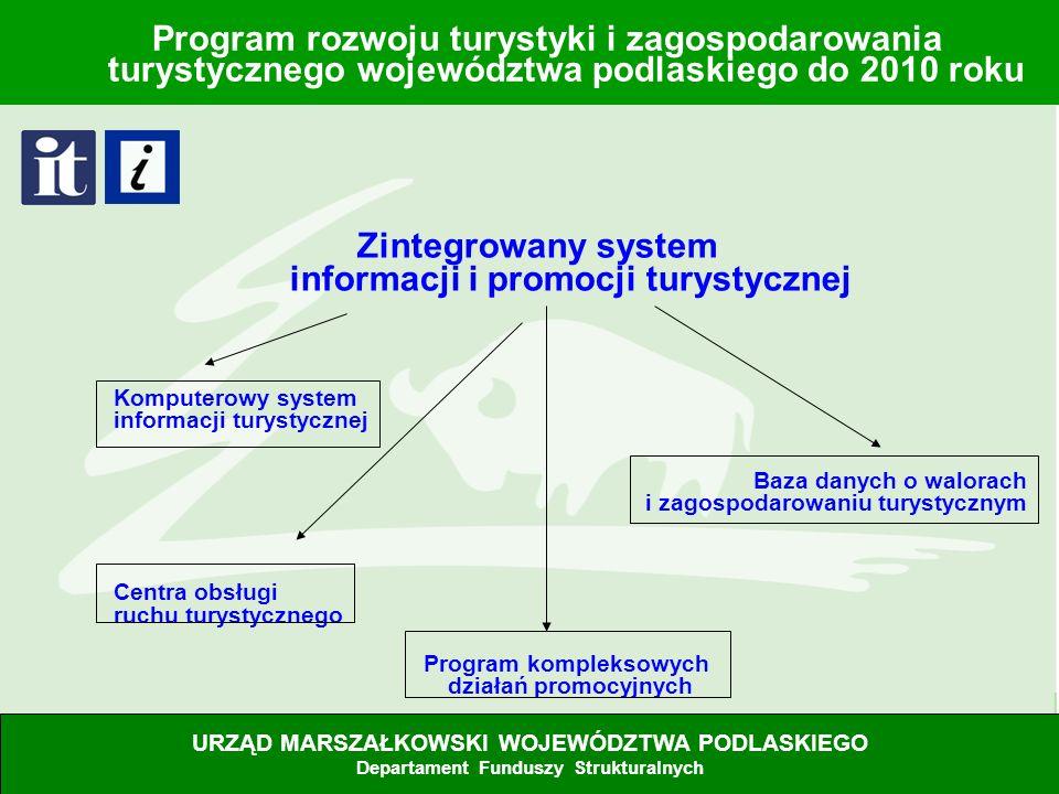 Zintegrowany system informacji i promocji turystycznej