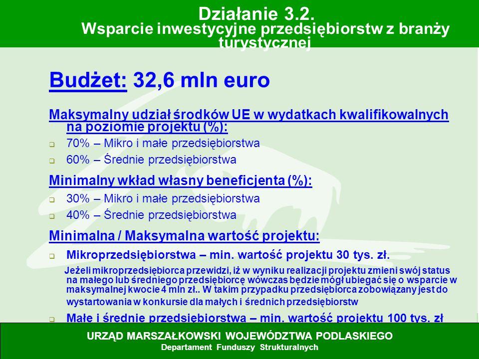 Działanie 3.2. Wsparcie inwestycyjne przedsiębiorstw z branży turystycznej
