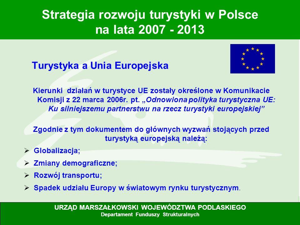 Turystyka a Unia Europejska