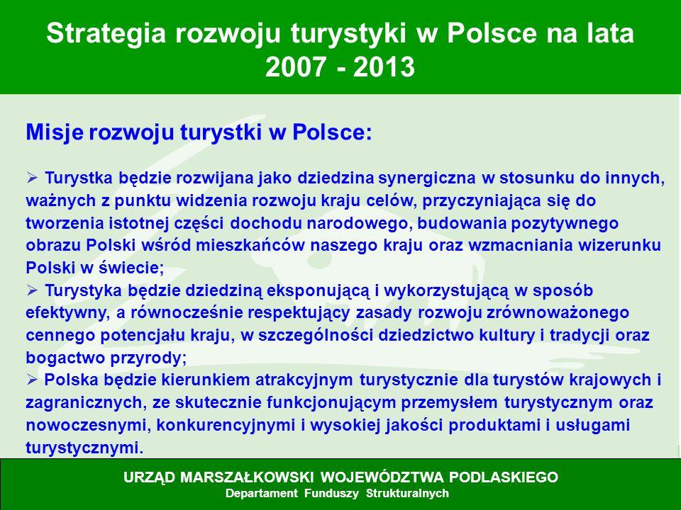 Misje rozwoju turystki w Polsce: