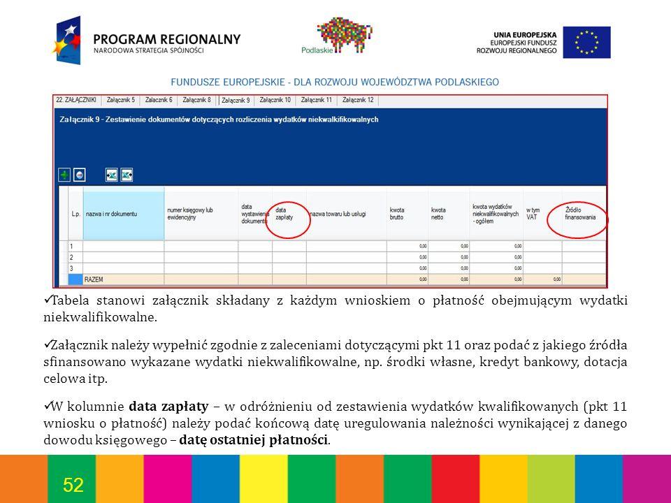 Tabela stanowi załącznik składany z każdym wnioskiem o płatność obejmującym wydatki niekwalifikowalne.