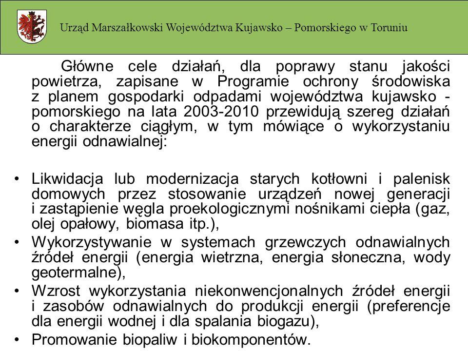 Promowanie biopaliw i biokomponentów.