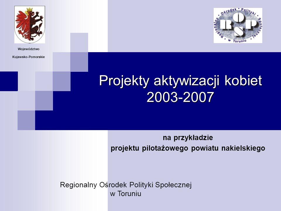 Projekty aktywizacji kobiet 2003-2007