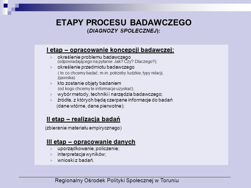 ETAPY PROCESU BADAWCZEGO (DIAGNOZY SPOŁECZNEJ):
