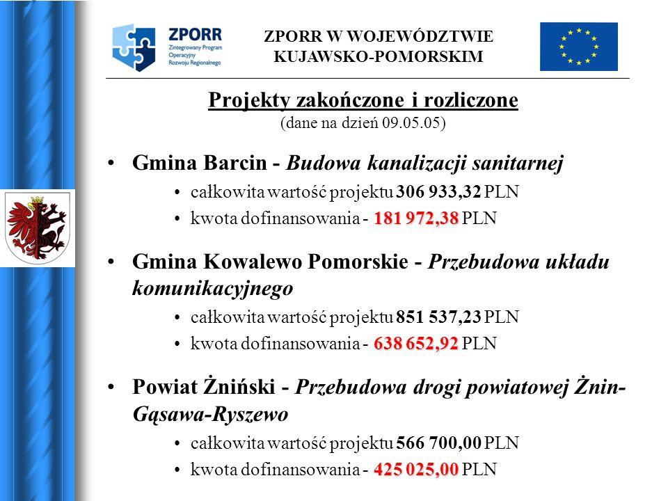 Projekty zakończone i rozliczone (dane na dzień 09.05.05)
