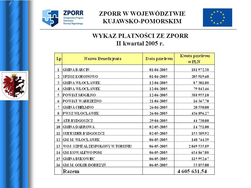 WYKAZ PŁATNOŚCI ZE ZPORR II kwartał 2005 r.