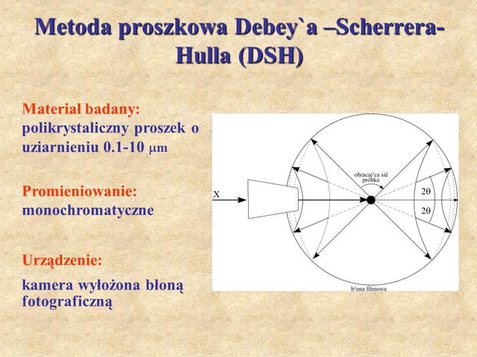 Metoda proszkowa Debey`a –Scherrera-Hulla (DSH)