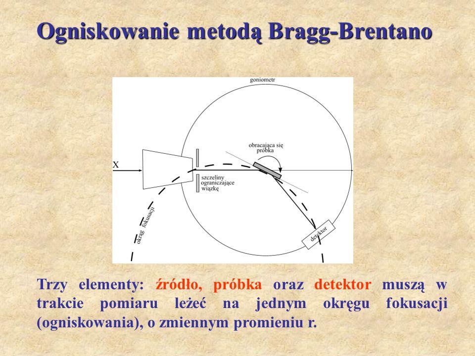 Ogniskowanie metodą Bragg-Brentano