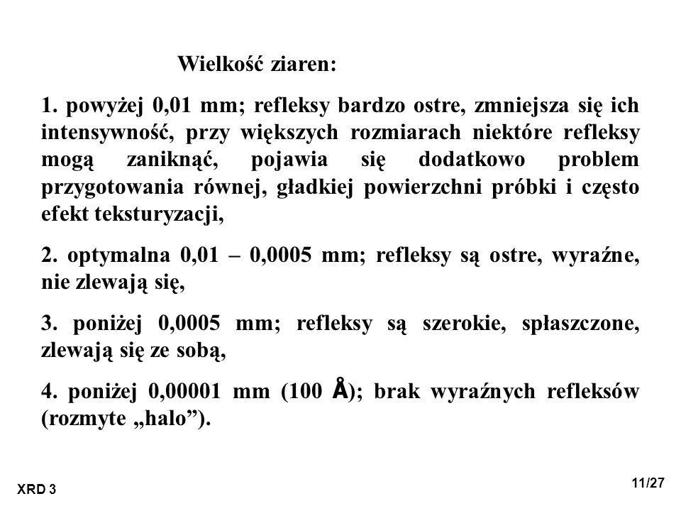 Wielkość ziaren: