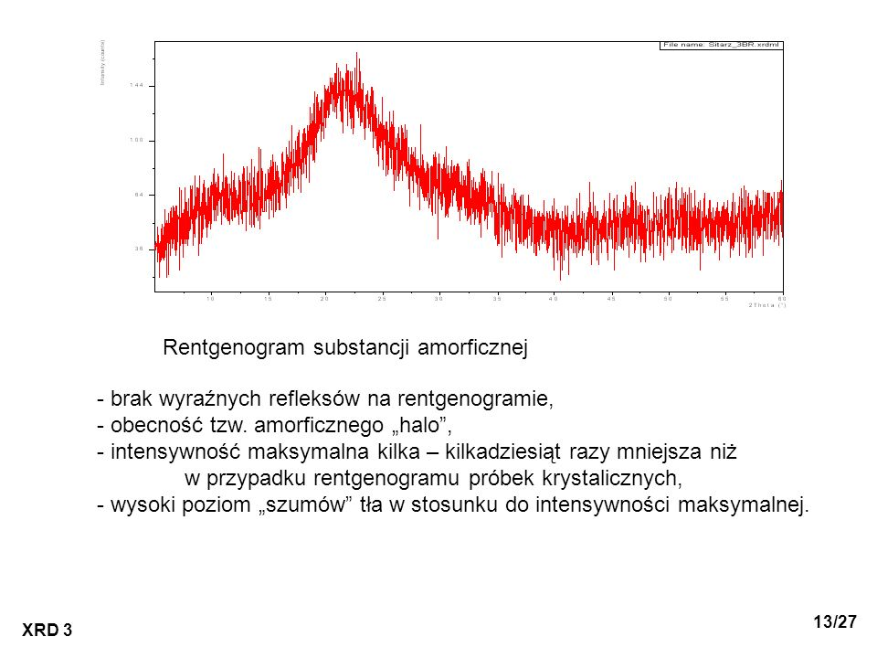 Rentgenogram substancji amorficznej