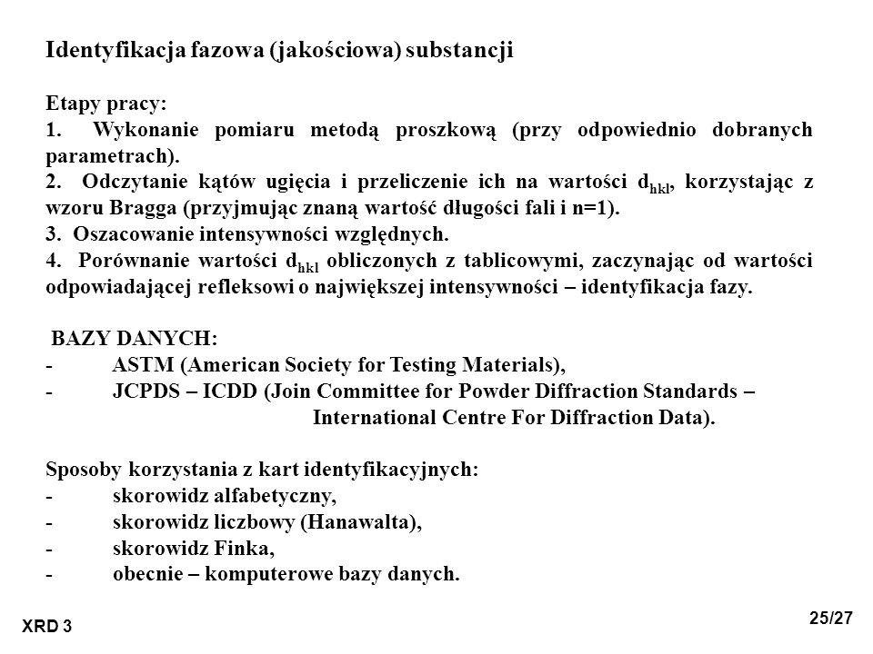 Identyfikacja fazowa (jakościowa) substancji