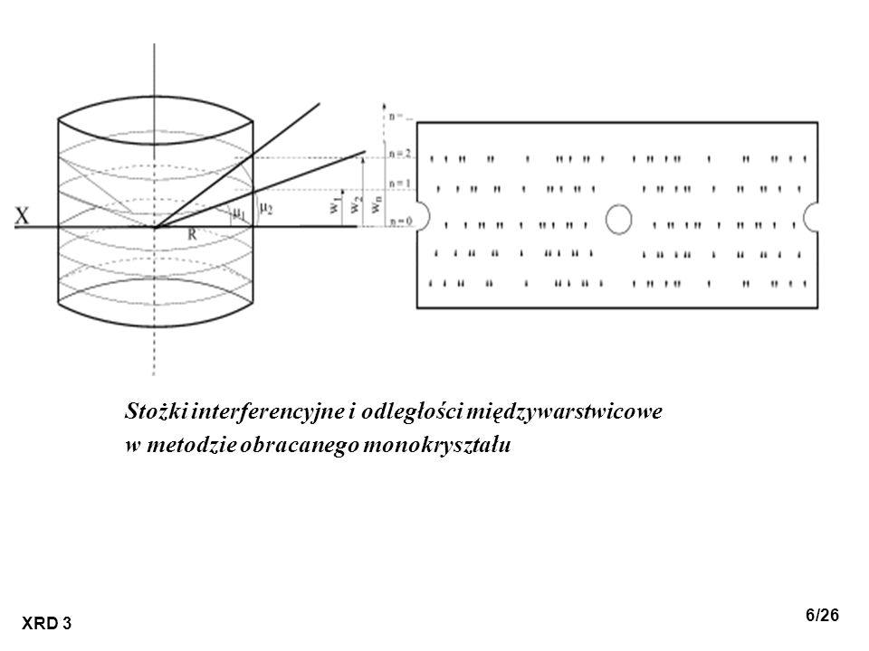Stożki interferencyjne i odległości międzywarstwicowe w metodzie obracanego monokryształu