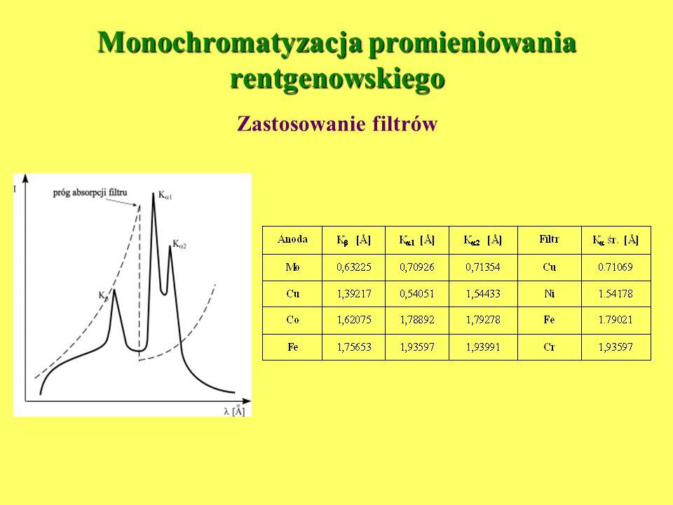 Monochromatyzacja promieniowania rentgenowskiego