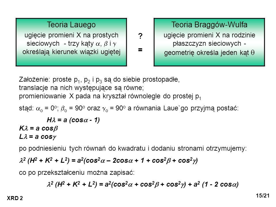 Teoria Lauego Teoria Braggów-Wulfa =