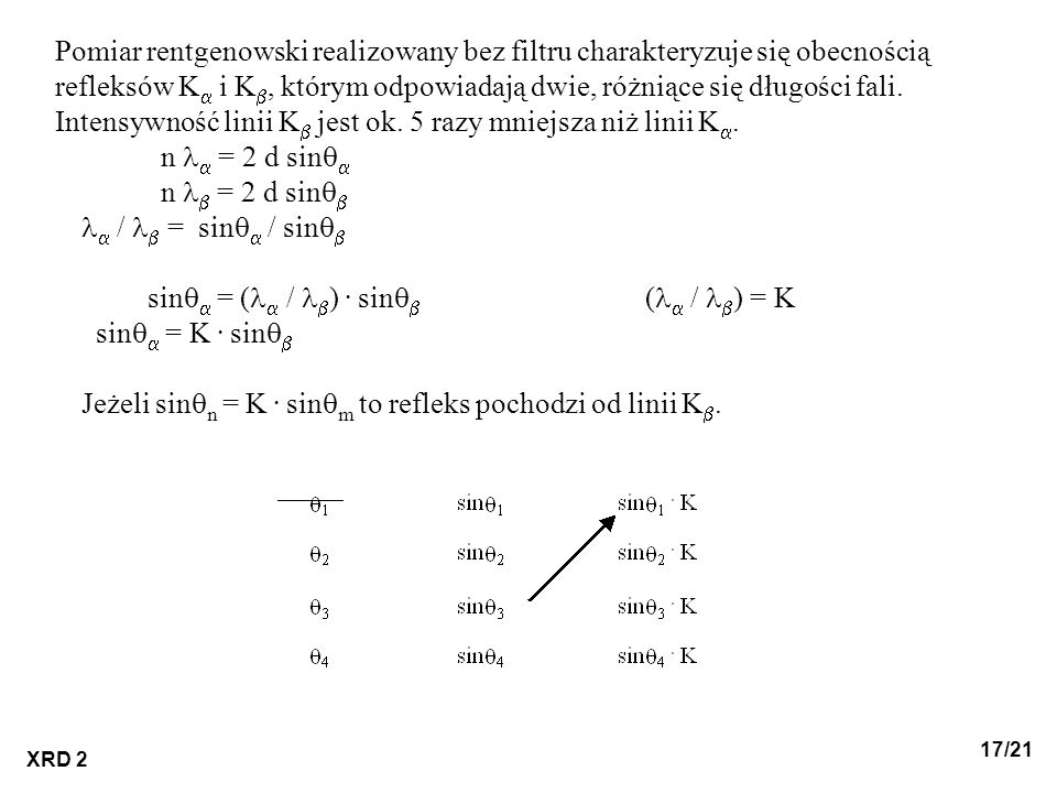 sinqa = (la / lb) . sinqb (la / lb) = K sinqa = K . sinqb