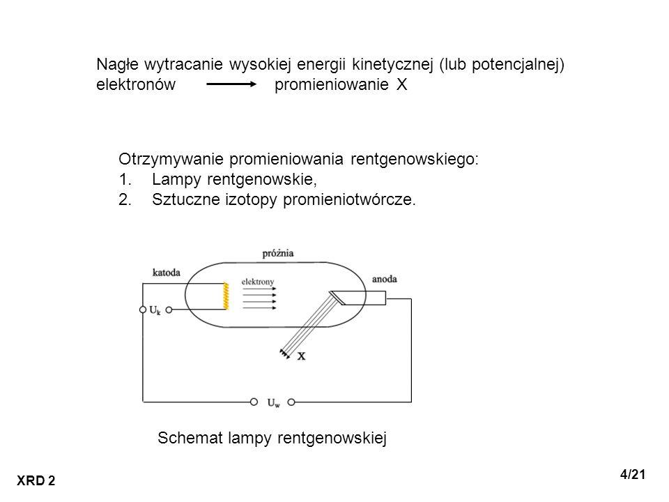 Otrzymywanie promieniowania rentgenowskiego: Lampy rentgenowskie,