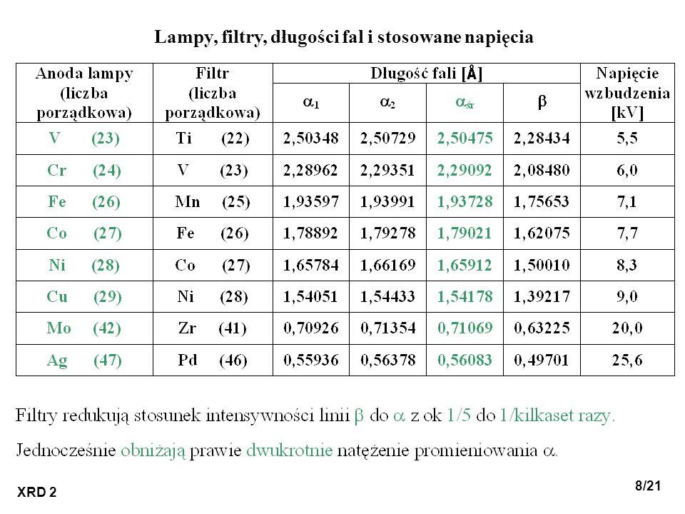 Lampy, filtry, długości fal i stosowane napięcia