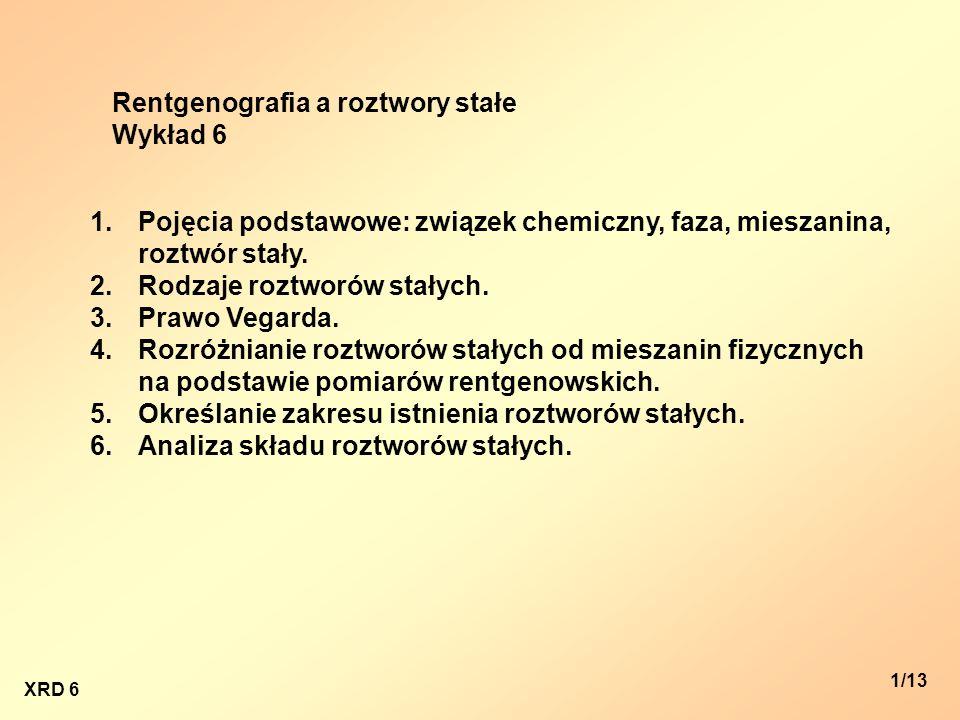 Rentgenografia a roztwory stałe Wykład 6