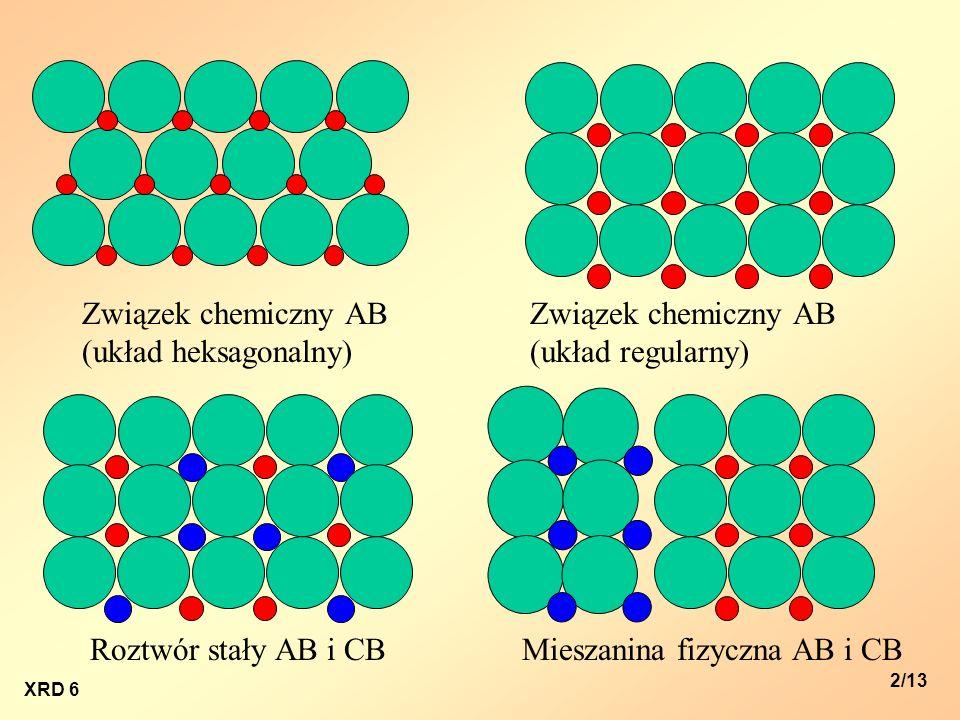 Związek chemiczny AB (układ heksagonalny)