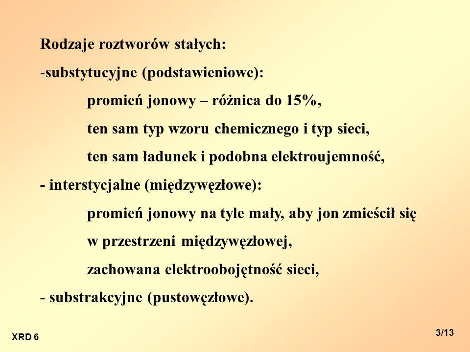 Rodzaje roztworów stałych: substytucyjne (podstawieniowe):