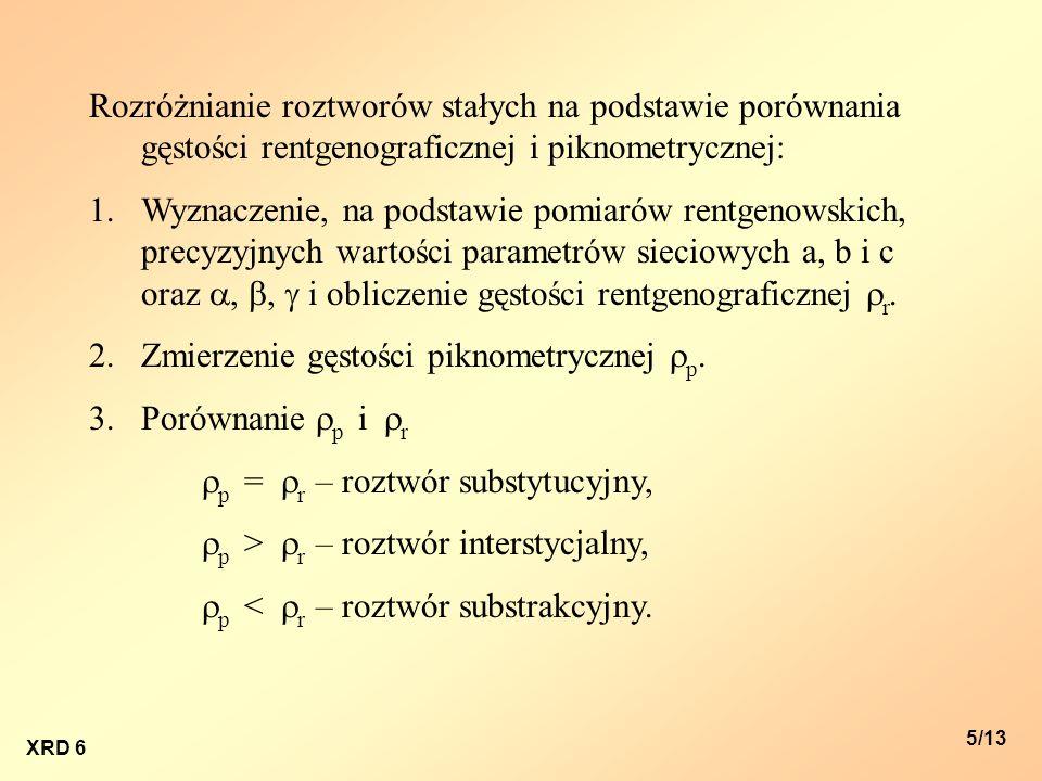 Zmierzenie gęstości piknometrycznej rp. Porównanie rp i rr
