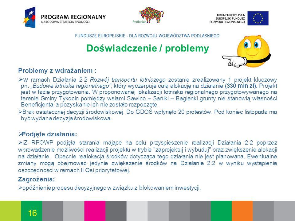 Doświadczenie / problemy
