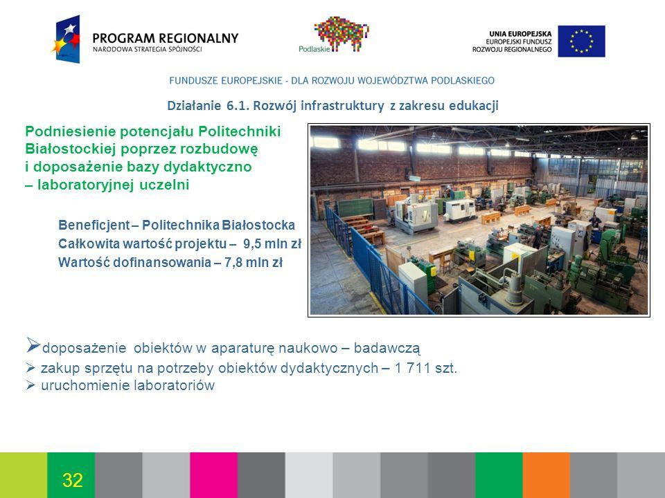 Działanie 6.1. Rozwój infrastruktury z zakresu edukacji