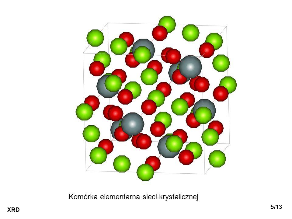 Komórka elementarna sieci krystalicznej