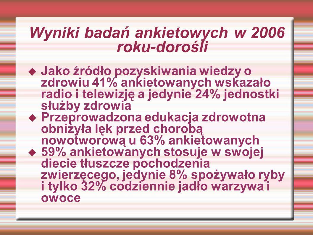 Wyniki badań ankietowych w 2006 roku-dorośli