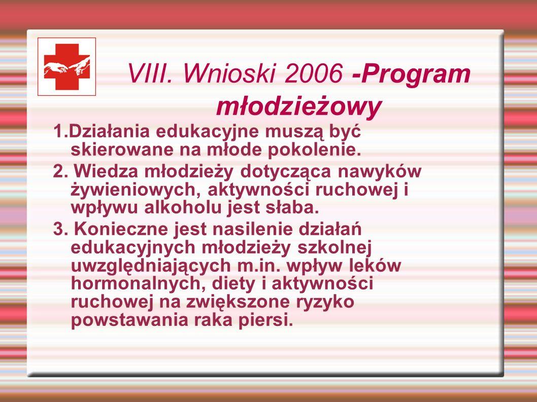 VIII. Wnioski 2006 -Program młodzieżowy