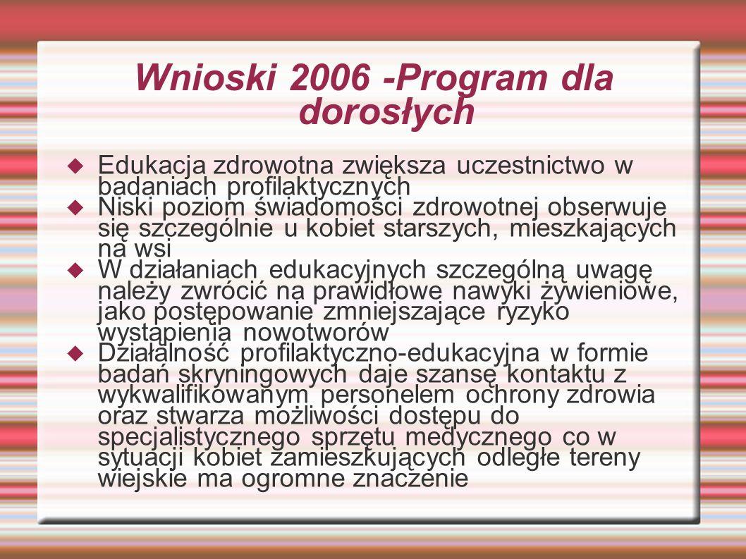 Wnioski 2006 -Program dla dorosłych