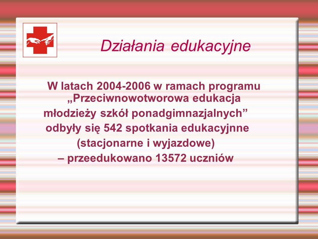 """Działania edukacyjne W latach 2004-2006 w ramach programu """"Przeciwnowotworowa edukacja. młodzieży szkół ponadgimnazjalnych"""