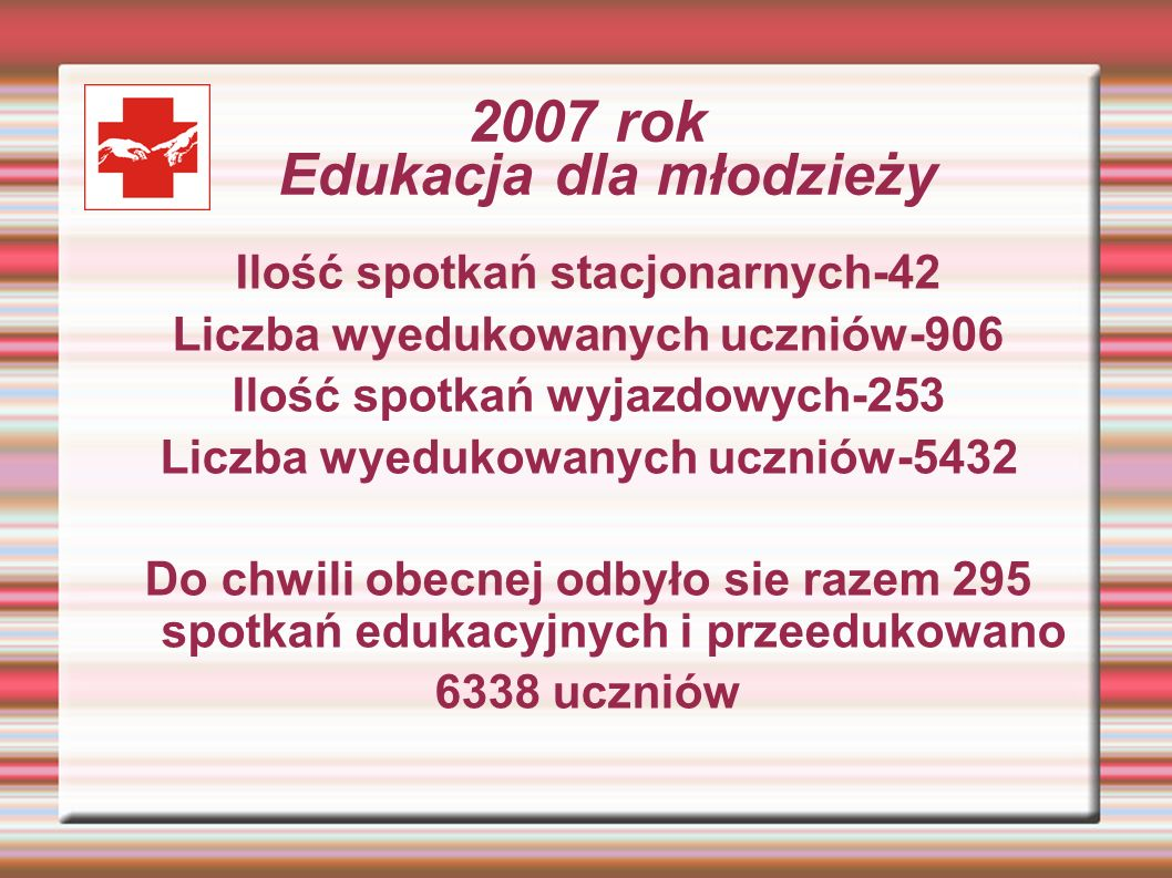 2007 rok Edukacja dla młodzieży