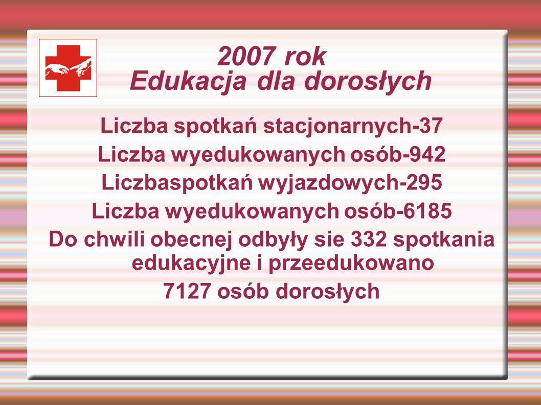 2007 rok Edukacja dla dorosłych