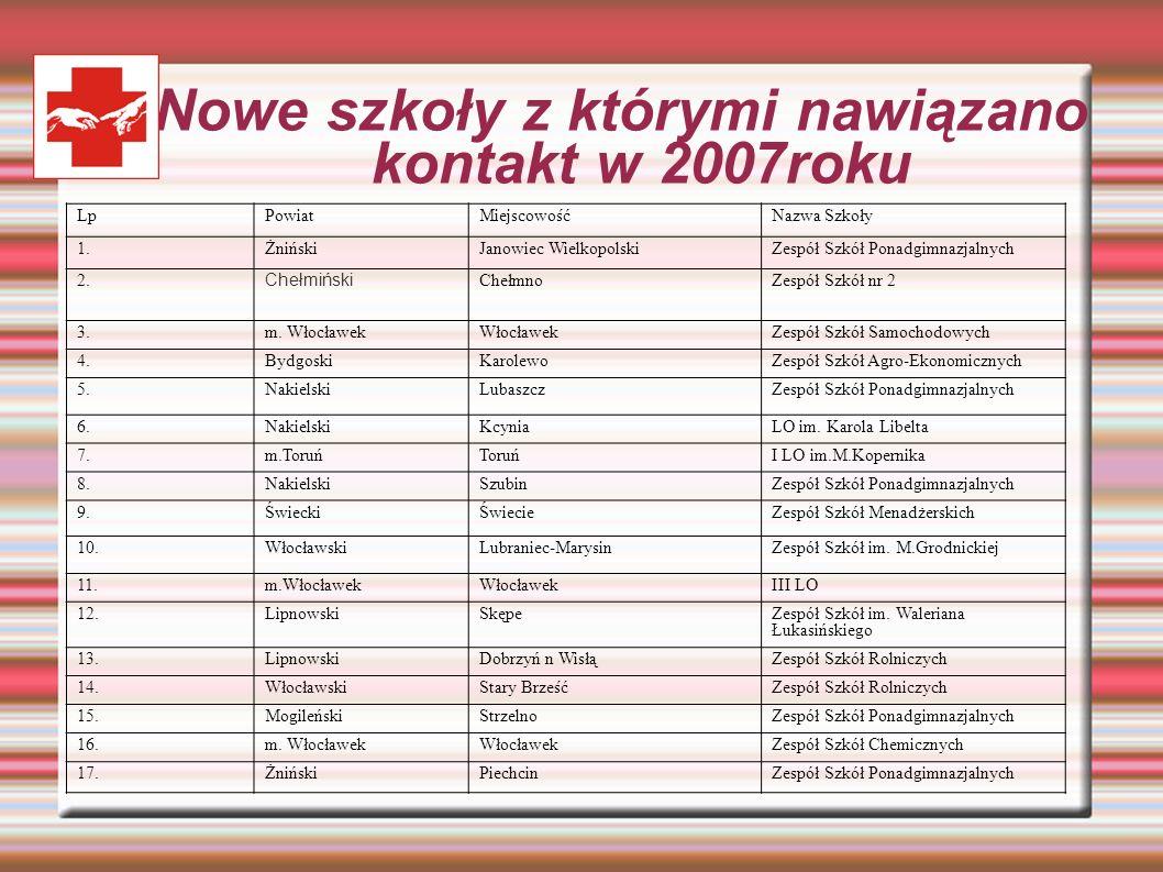 Nowe szkoły z którymi nawiązano kontakt w 2007roku