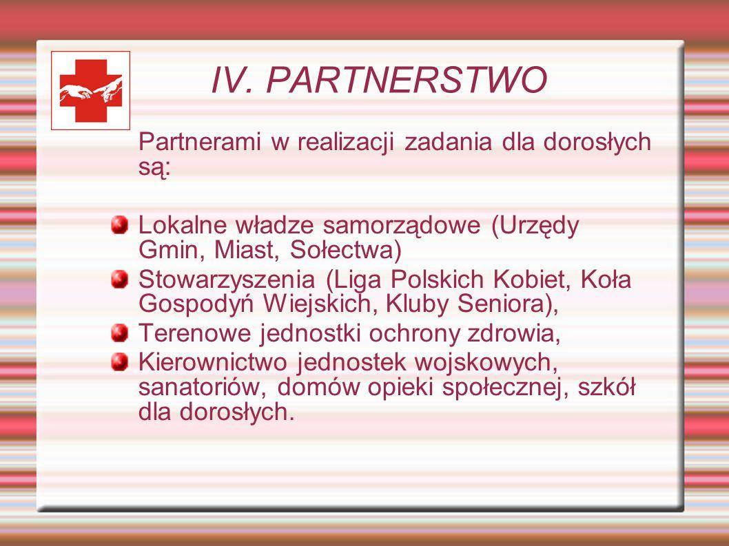 IV. PARTNERSTWO Partnerami w realizacji zadania dla dorosłych są: Lokalne władze samorządowe (Urzędy Gmin, Miast, Sołectwa)