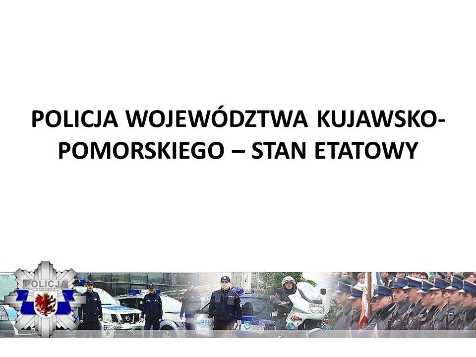 POLICJA WOJEWÓDZTWA KUJAWSKO-POMORSKIEGO – STAN ETATOWY