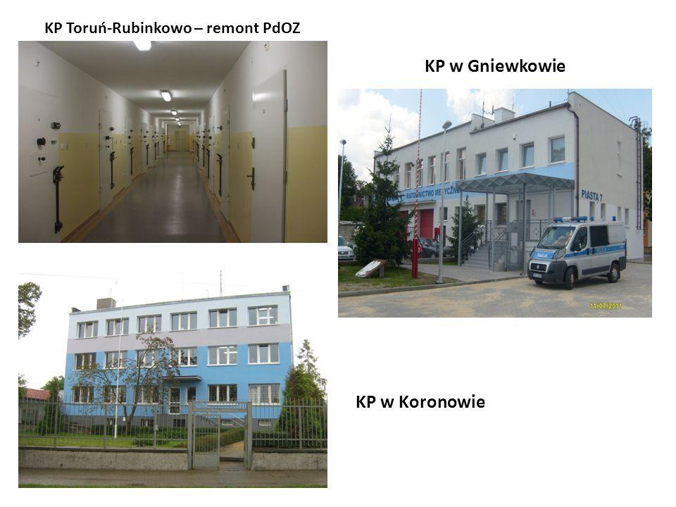 KP Toruń-Rubinkowo – remont PdOZ