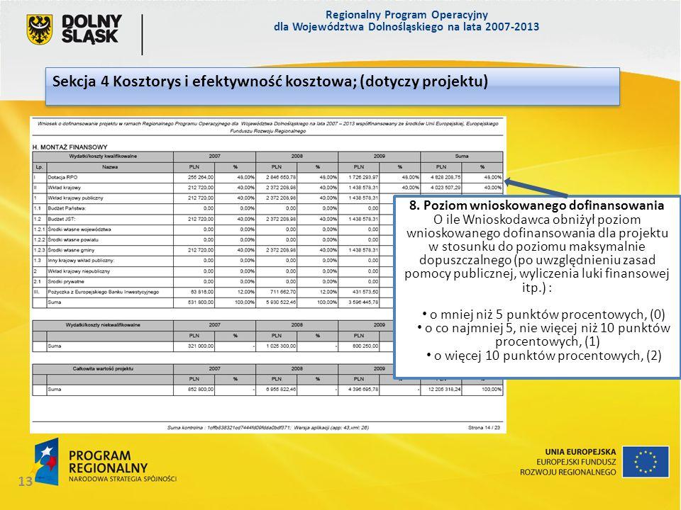 Sekcja 4 Kosztorys i efektywność kosztowa; (dotyczy projektu)