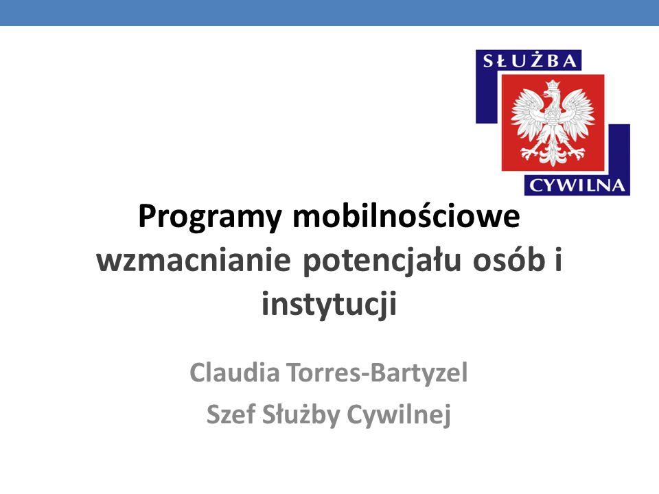 Programy mobilnościowe wzmacnianie potencjału osób i instytucji