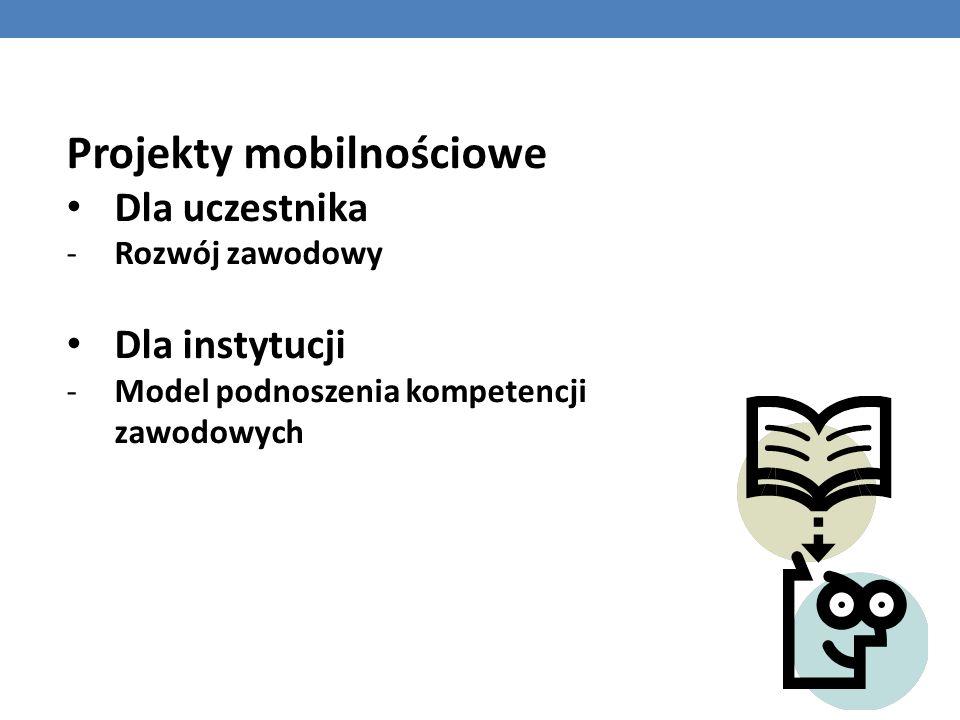 Projekty mobilnościowe