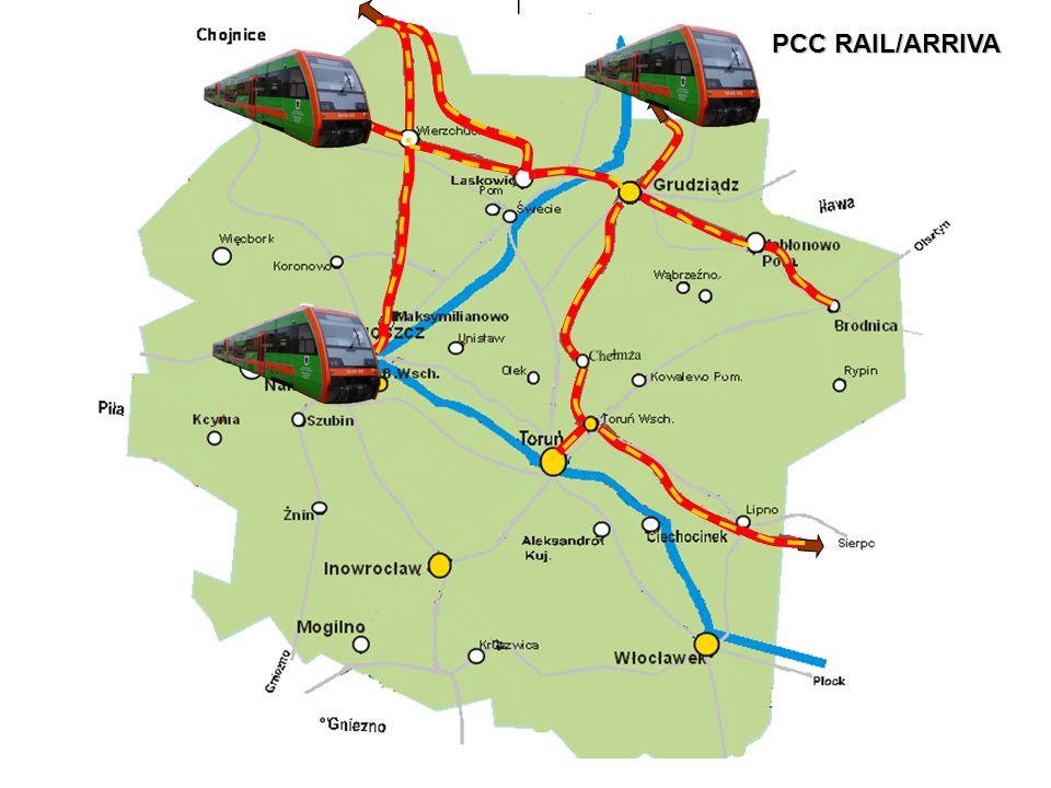 PCC RAIL/ARRIVA