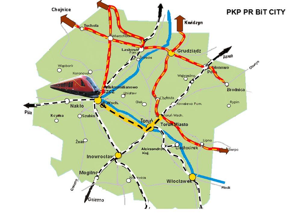 PKP PR BiT CITY Toruń Miasto
