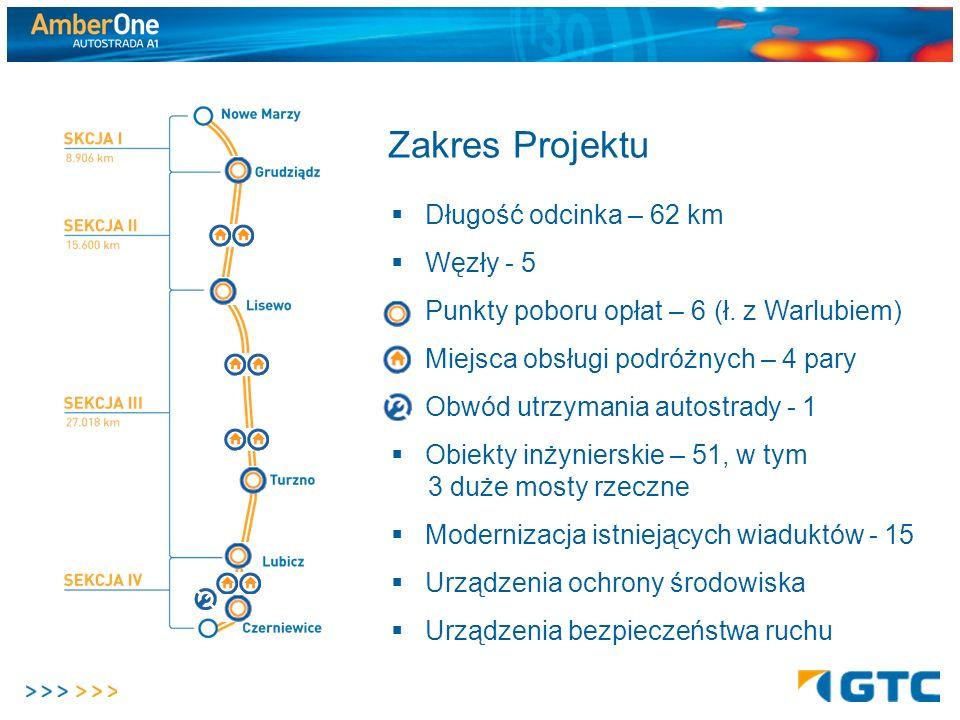 Zakres Projektu Długość odcinka – 62 km Węzły - 5