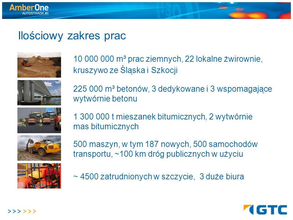 Ilościowy zakres prac 10 000 000 m³ prac ziemnych, 22 lokalne żwirownie, kruszywo ze Śląska i Szkocji.