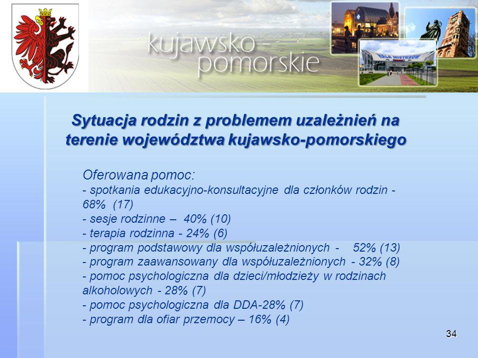 Sytuacja rodzin z problemem uzależnień na terenie województwa kujawsko-pomorskiego