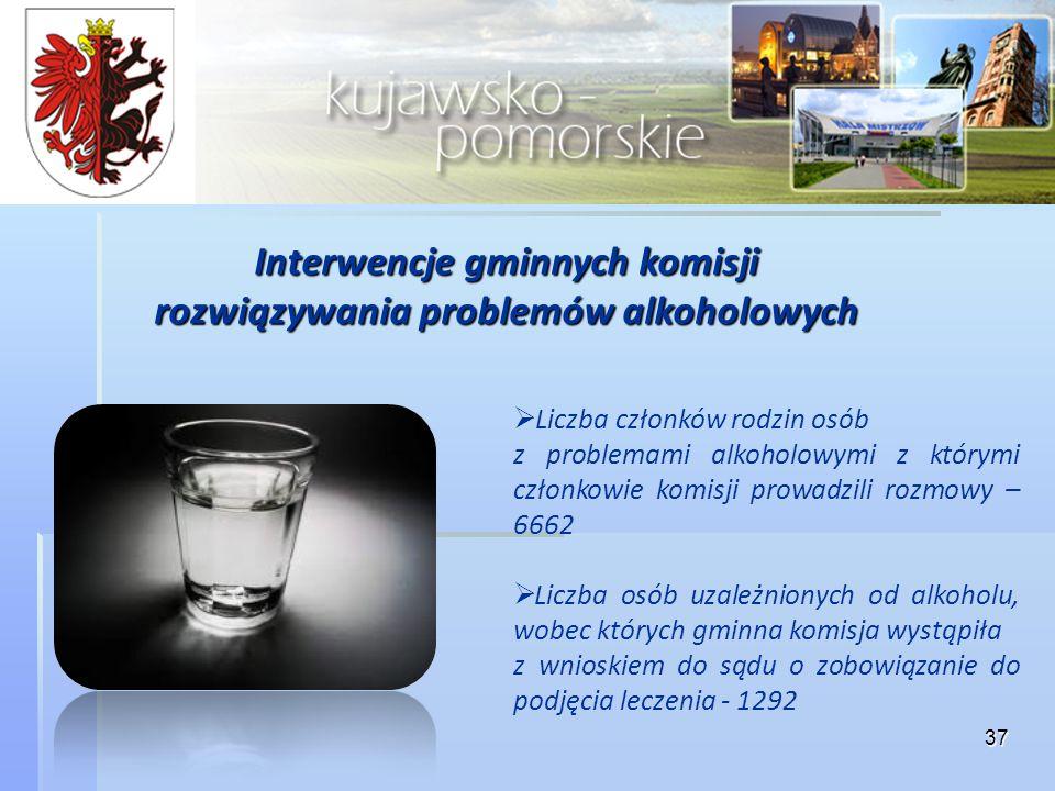 Interwencje gminnych komisji rozwiązywania problemów alkoholowych